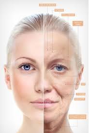 gevolgen stress op je huid